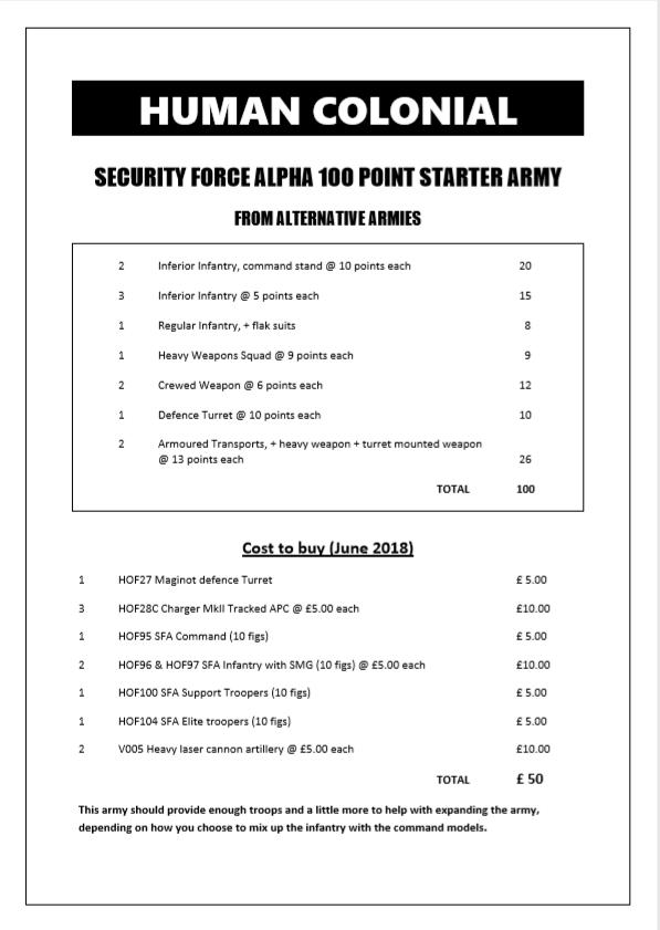 Sample starter army list