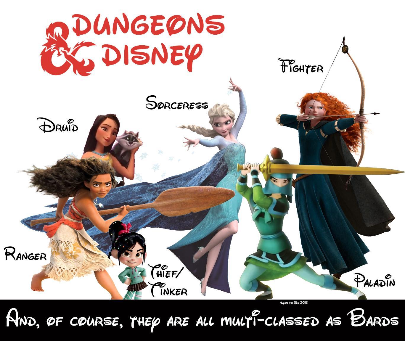 Disney Princesses as classic D&D party